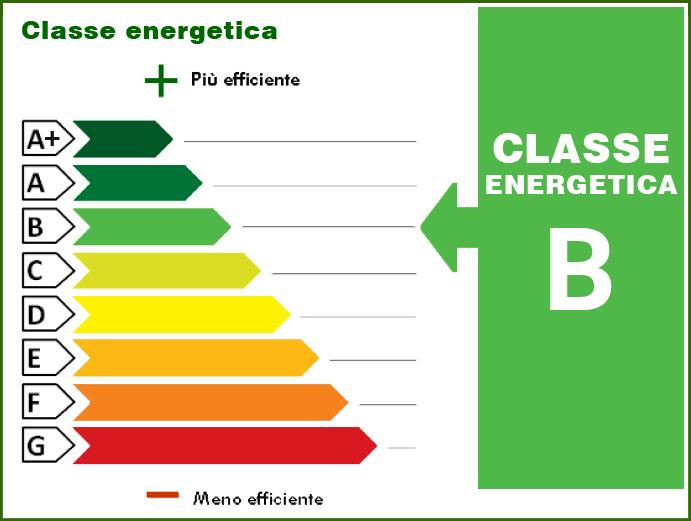 40.71 kWh/m² anno